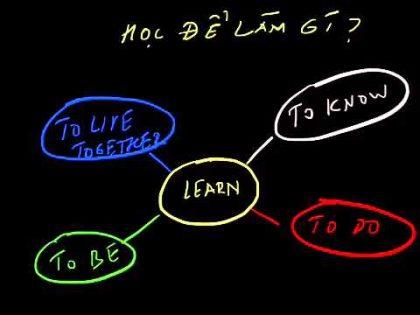 Học để làm gì?
