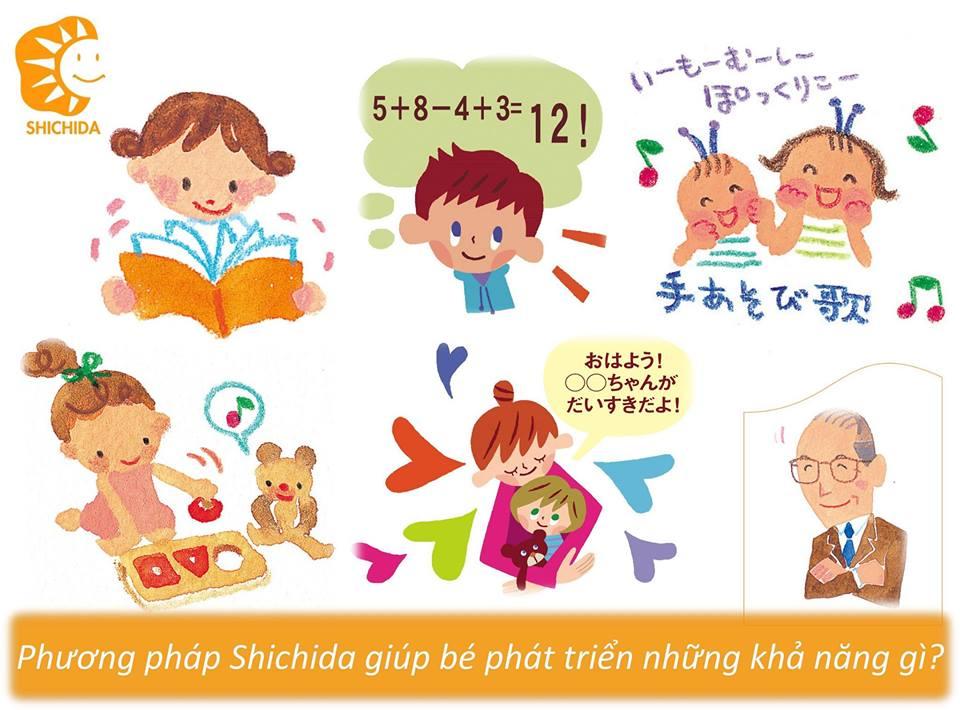 Giáo dục sớm theo Phương pháp shichida