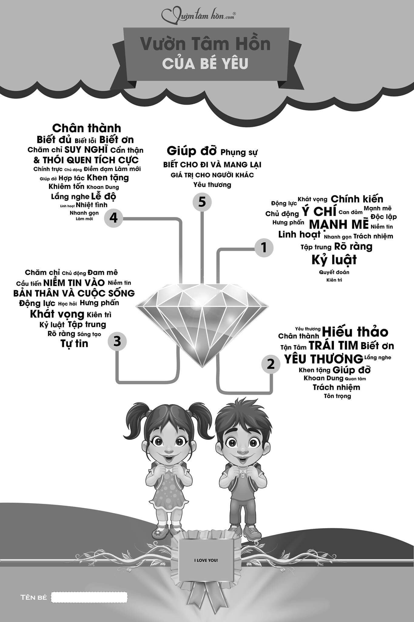Vườn Tâm Hồn tạo ra đứa trẻ như thế nào?