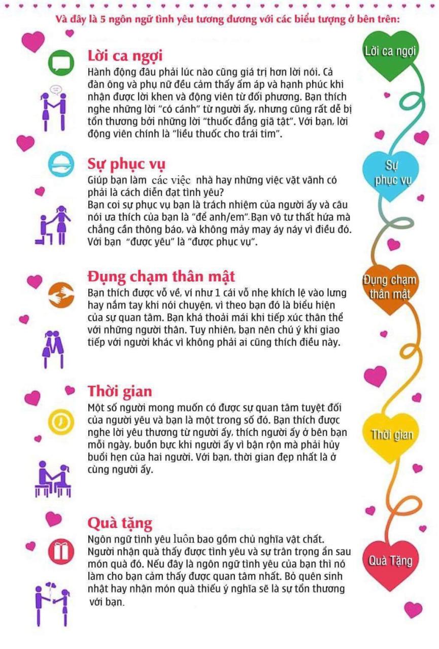 5 ngôn ngữ tình yêu dành cho trẻ em - TS Gary Chapman