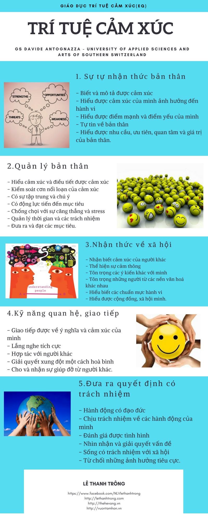 Infographic- Phát triển trí tuệ cảm xúc