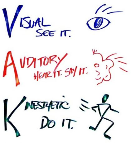 Học tập thông minh bằng VAK