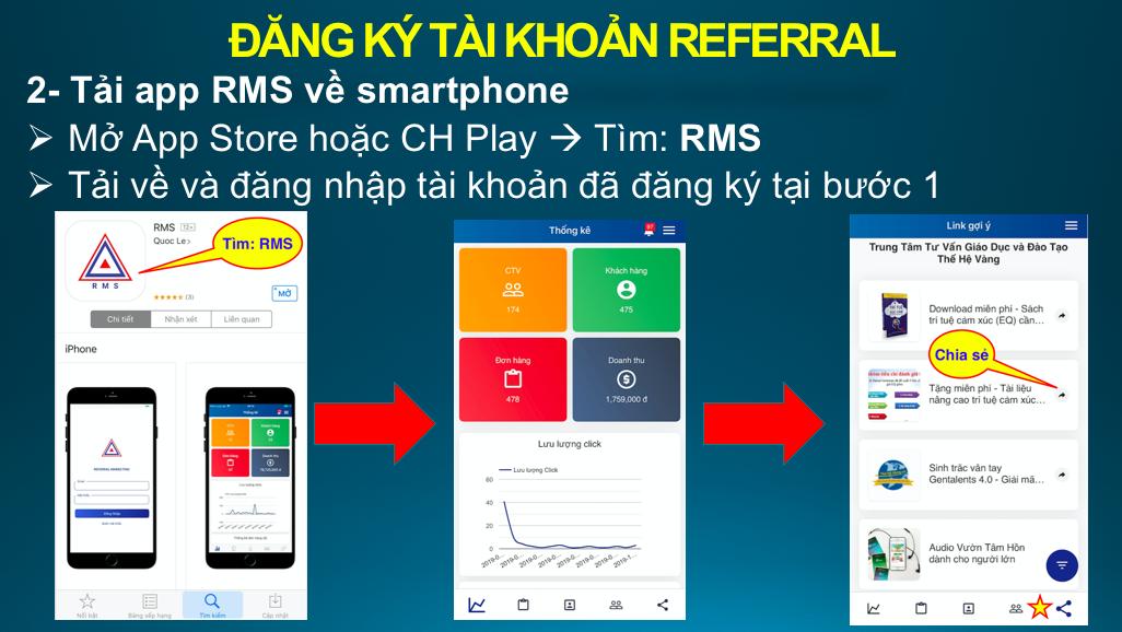 Tải app RMS về điện thoại - Tiếp thị liên kết sản phẩm giáo dục