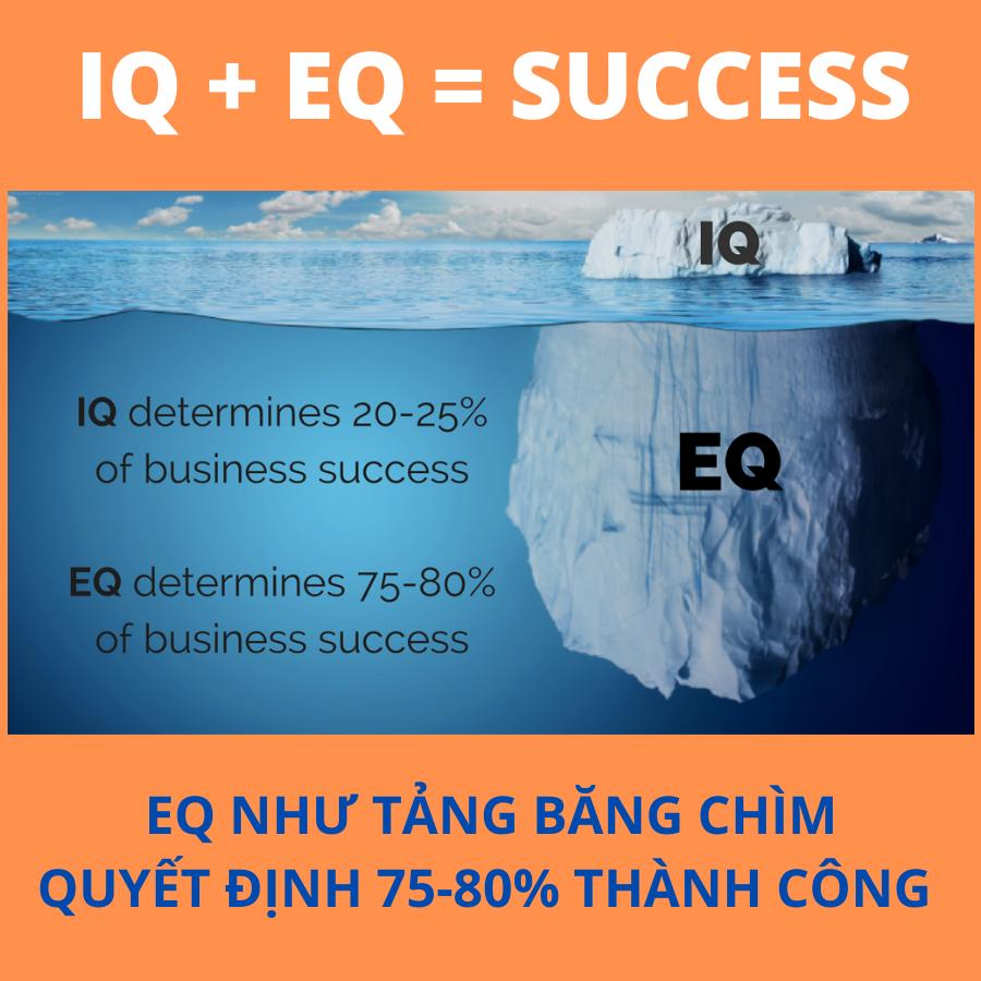 EQ & IQ quyết định thành công